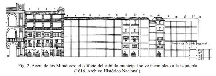 Acera de la Casa de los Miradores. Archivo histórico Nacional. 1616